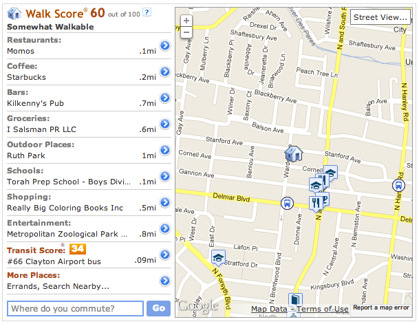 Walk score for University City, MO
