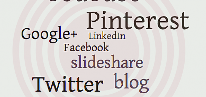 Length Matters in Social Media {Infographic} - Future Expat